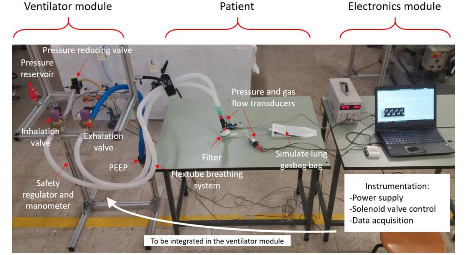 Ventilador de emergência minimalista  por pressão controlada para COVID-19